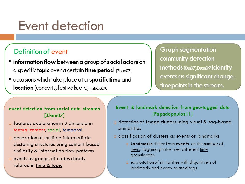 event detection from social data streams [Zhao07]